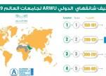 جامعة الملك عبدالعزيز ضمن أفضل 150 جامعة عالميًا