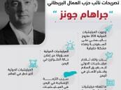 نائب بريطاني: الحوثيون أكبر خطر في العالم