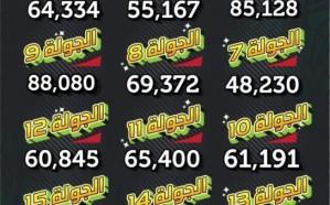 أكثر من مليون مشجع في المرحلة الأولى للدوري السعودي