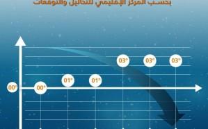 الأرصاد توضح أدنى درجات الحرارة اليوم بالمملكة