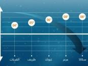 الأرصاد توضح أدنى درجات الحرارة المسجلة في مدن المملكة اليوم